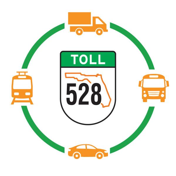 SR 528 (Beachline Expressway) | Central Florida Expressway